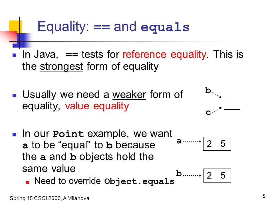 Spring 15 CSCI 2600, A Milanova 8 Equality: == and equals In Java, == tests for reference equality. This is the strongest form of equality Usually we