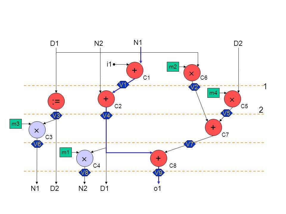 m1  +  +  +  + o1 D2 D1 C8 C2 C7 C1 C5 C6 C3 C4 m3 m2 m4 N2N1 N2 V1 V2 V6 V5 V3 V7 V8V9 D2 D1 := N1 V4 i1 1 2