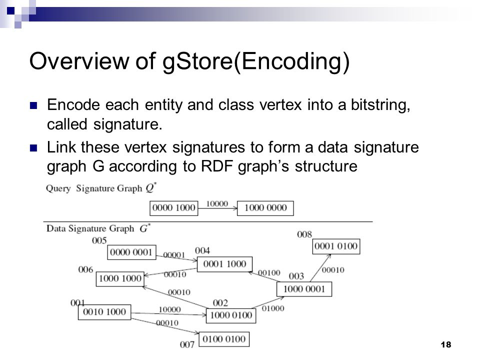 18 Overview of gStore(Encoding) Encode each entity and class vertex into a bitstring, called signature.