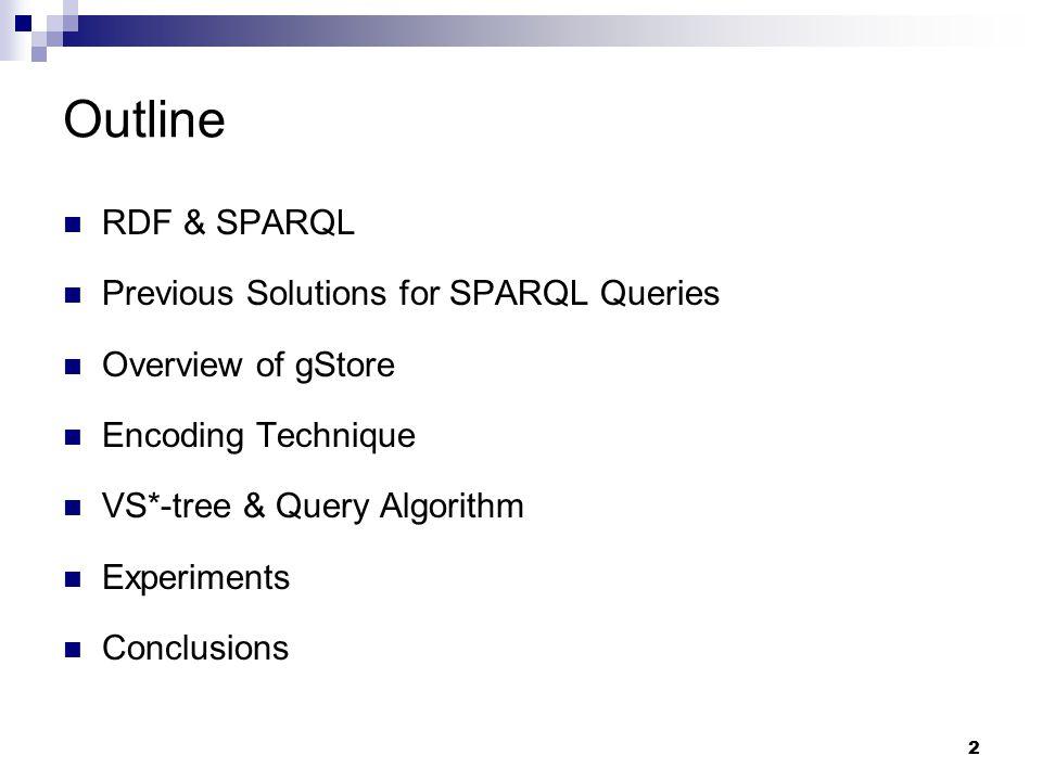 3 RDF & SPARQL Previous Solutions for SPARQL Queries Overview of gStore Encoding Technique VS*-tree & Query Algorithm Experiments Conclusions Outline