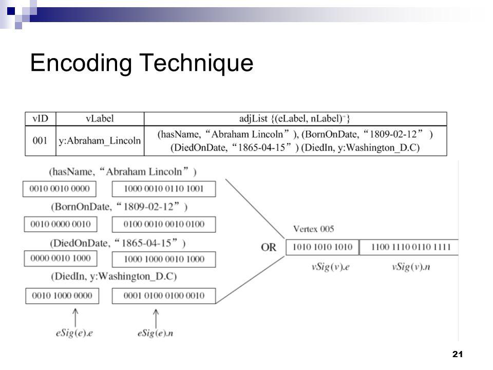 21 Encoding Technique