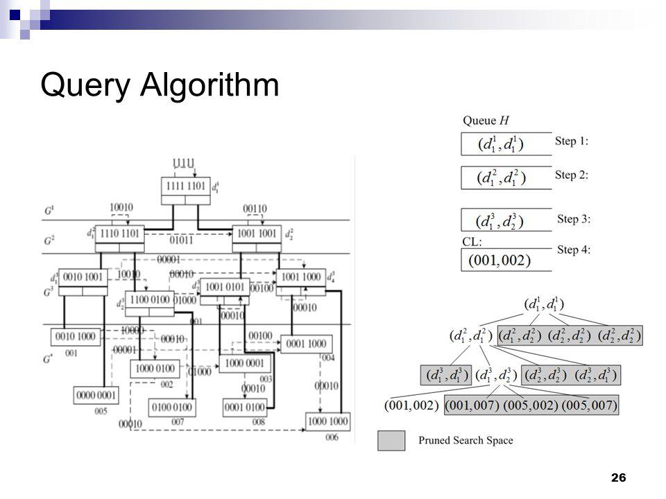 26 Query Algorithm
