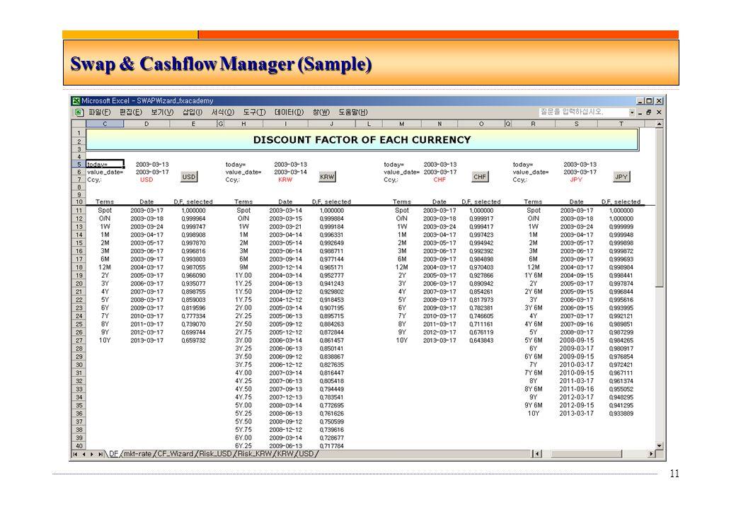 11 Swap & Cashflow Manager (Sample)