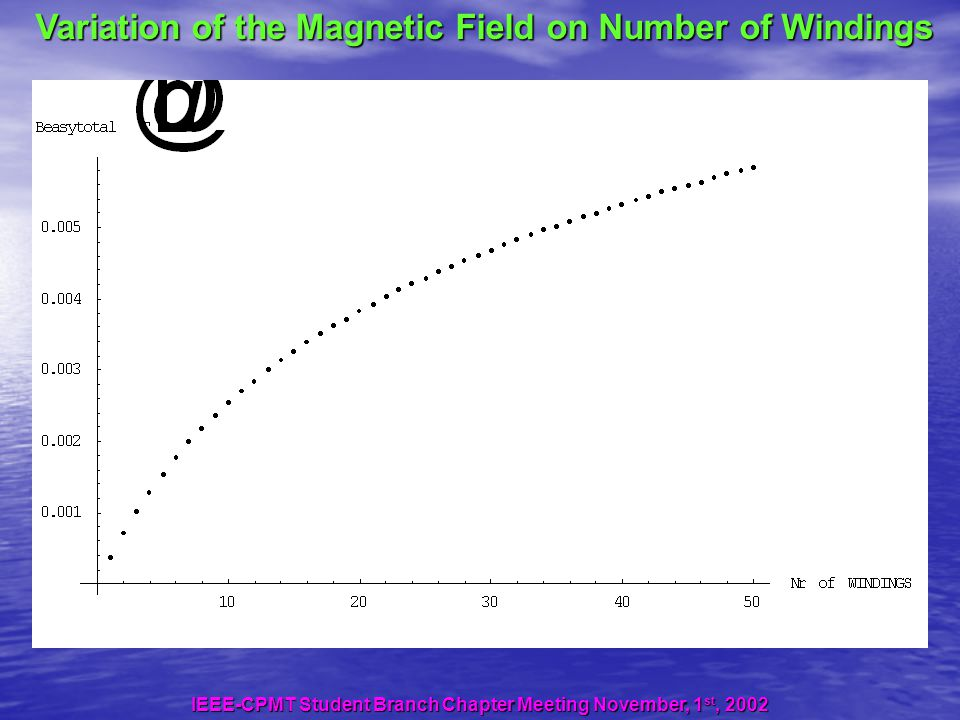 Variation of the Magnetic Field on Number of Windings IEEE-CPMT Student Branch Chapter Meeting November, 1 st, 2002