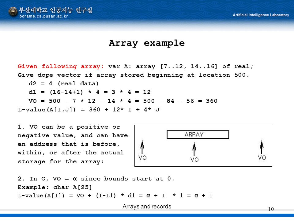 10 Array example Given following array: var A: array [7..12, 14..16] of real; Give dope vector if array stored beginning at location 500. d2 = 4 (real