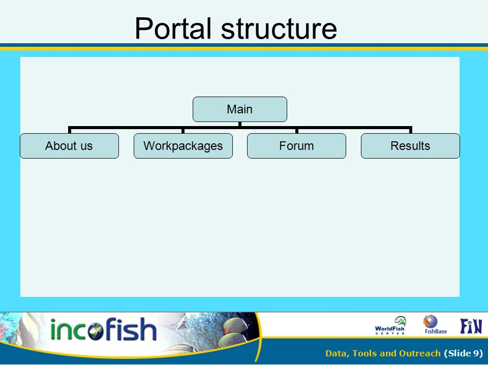 Data, Tools and Outreach (Slide 9) Portal structure Main About usWorkpackagesForumResults