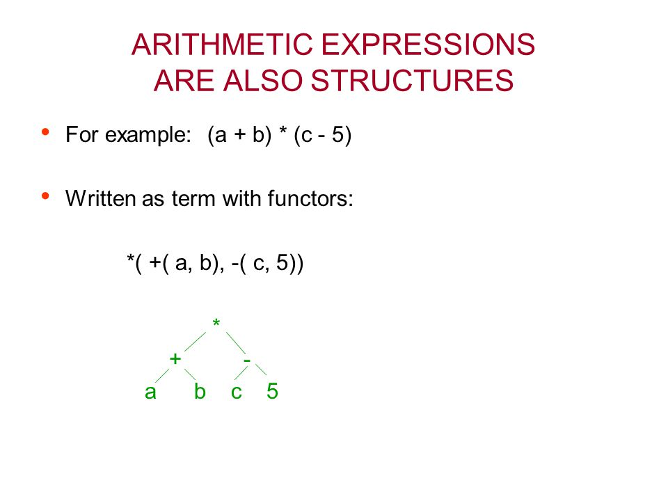ARITHMETIC EXPRESSIONS ARE ALSO STRUCTURES For example: (a + b) * (c - 5) Written as term with functors: *( +( a, b), -( c, 5)) * + - a b c 5