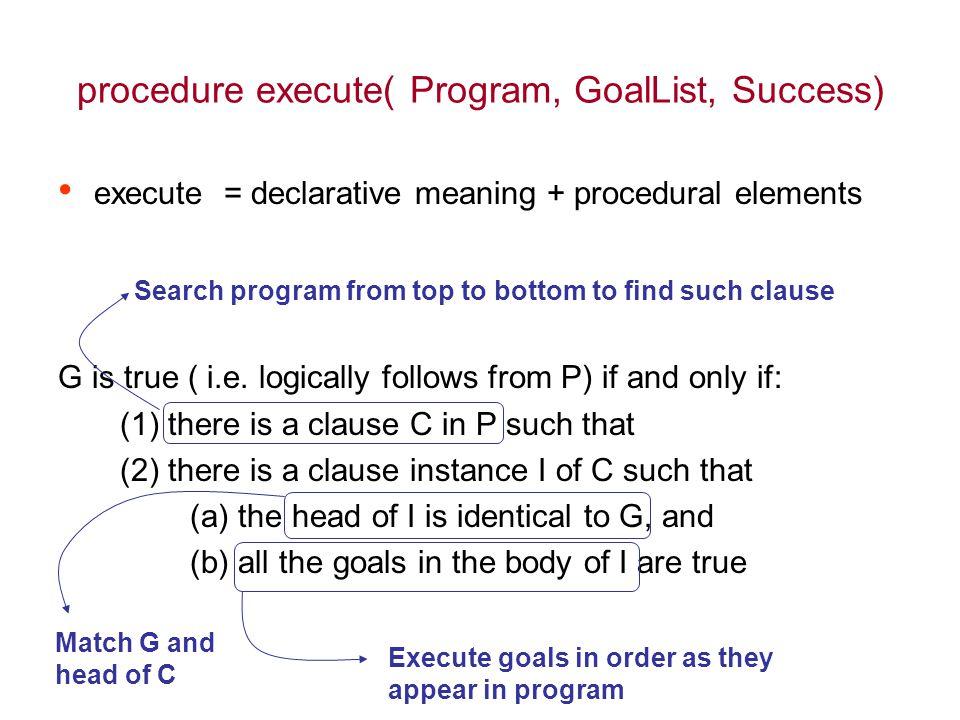 procedure execute( Program, GoalList, Success) execute = declarative meaning + procedural elements G is true ( i.e.