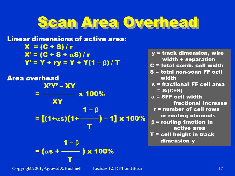 Copyright 2001, Agrawal & BushnellLecture 12: DFT and Scan17 Scan Area Overhead Linear dimensions of active area: X = (C + S) / r X' = (C + S +  S) /