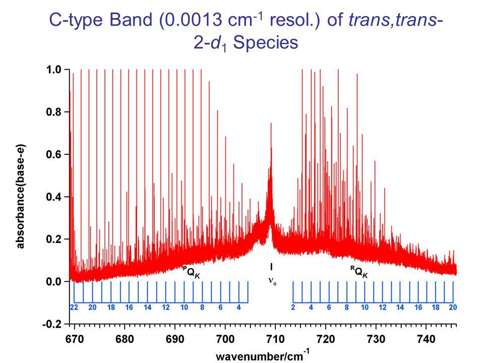 C-type Band (0.0013 cm -1 resol.) of trans,trans- 2-d 1 Species