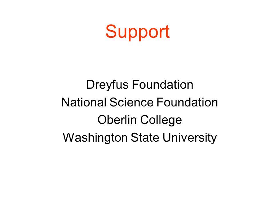 Support Dreyfus Foundation National Science Foundation Oberlin College Washington State University