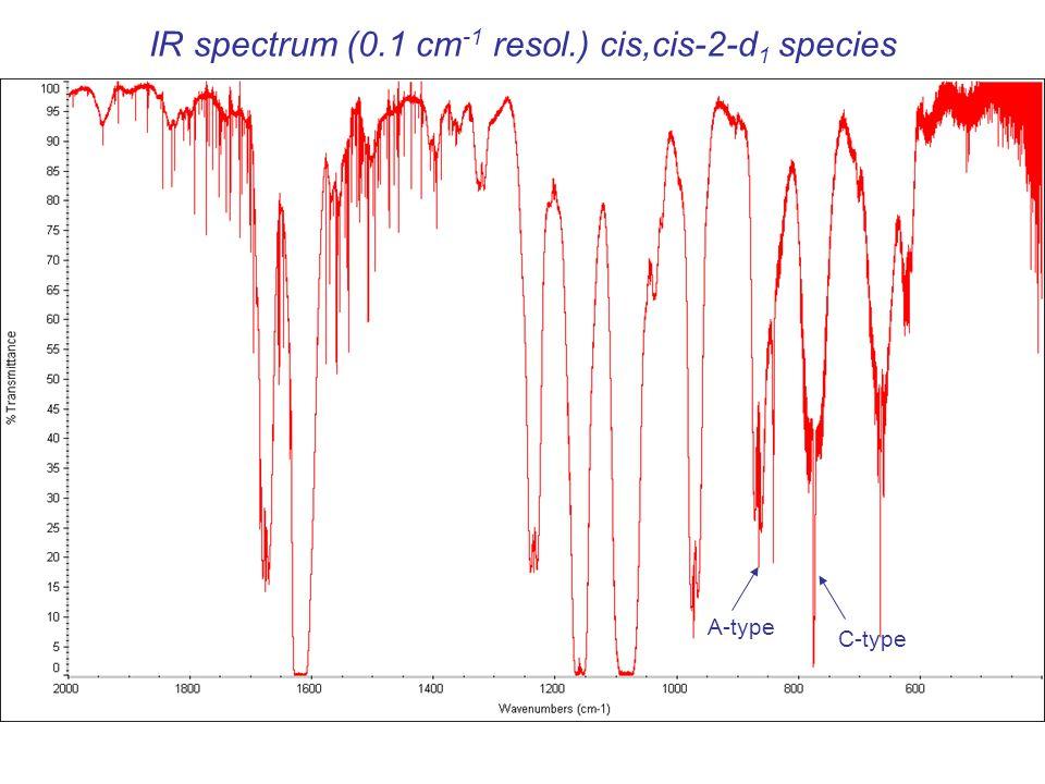 IR spectrum (0.1 cm -1 resol.) cis,cis-2-d 1 species A-type C-type