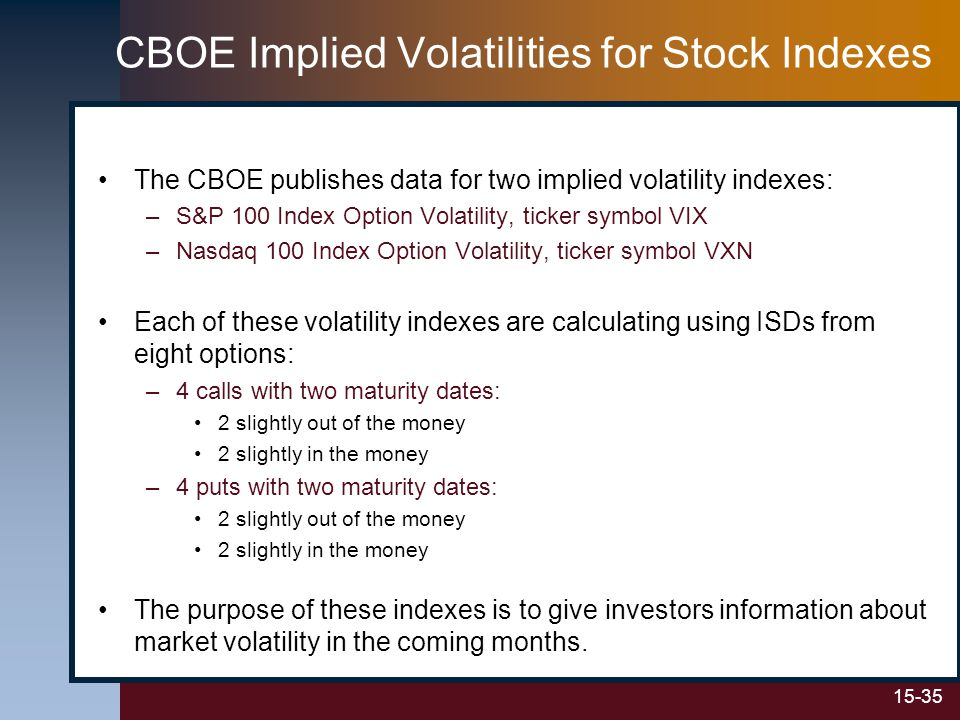 15-35 CBOE Implied Volatilities for Stock Indexes The CBOE publishes data for two implied volatility indexes: –S&P 100 Index Option Volatility, ticker symbol VIX –Nasdaq 100 Index Option Volatility, ticker symbol VXN Each of these volatility indexes are calculating using ISDs from eight options: –4 calls with two maturity dates: 2 slightly out of the money 2 slightly in the money –4 puts with two maturity dates: 2 slightly out of the money 2 slightly in the money The purpose of these indexes is to give investors information about market volatility in the coming months.