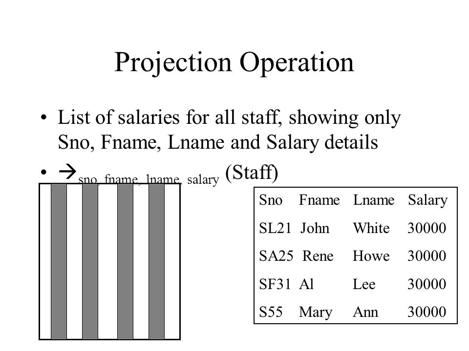 Projection Operation List of salaries for all staff, showing only Sno, Fname, Lname and Salary details  sno, fname, lname, salary (Staff) Sno Fname Lname Salary SL21 JohnWhite SA25 ReneHowe SF31 AlLee S55 MaryAnn 30000