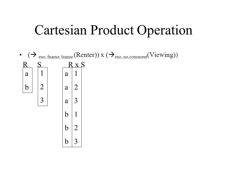 Cartesian Product Operation (  rno, fname, lname (Renter)) x (  rno, no,comment (Viewing)) abab aaabbbaaabbb R SR x S
