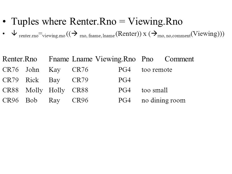 Tuples where Renter.Rno = Viewing.Rno  renter.rno = viewing.rno ((  rno, fname, lname (Renter)) x (  rno, no,comment (Viewing))) Renter.RnoFnameLnameViewing.RnoPnoComment CR76JohnKayCR76PG4too remote CR79RickBayCR79PG4 CR88MollyHollyCR88PG4too small CR96BobRayCR96PG4no dining room