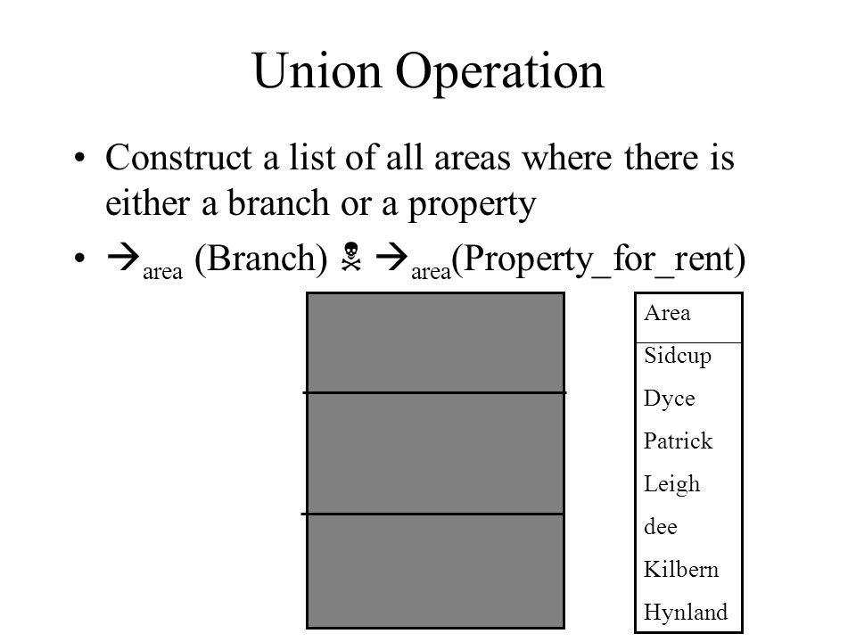 Union Operation Construct a list of all areas where there is either a branch or a property  area (Branch)   area (Property_for_rent) Area Sidcup Dyce Patrick Leigh dee Kilbern Hynland