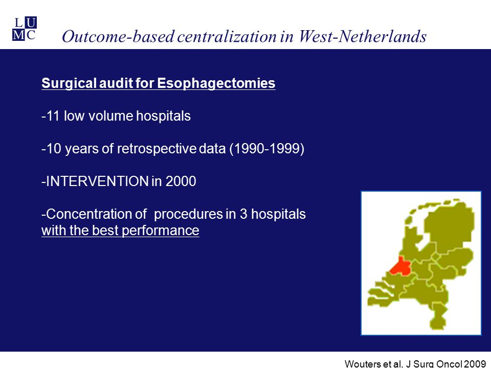 Outcome-based centralization in West-Netherlands Surgical audit for Esophagectomies -11 low volume hospitals -10 years of retrospective data (1990-1999) -INTERVENTION in 2000 -Concentration of procedures in 3 hospitals with the best performance Wouters et al, J Surg Oncol 2009