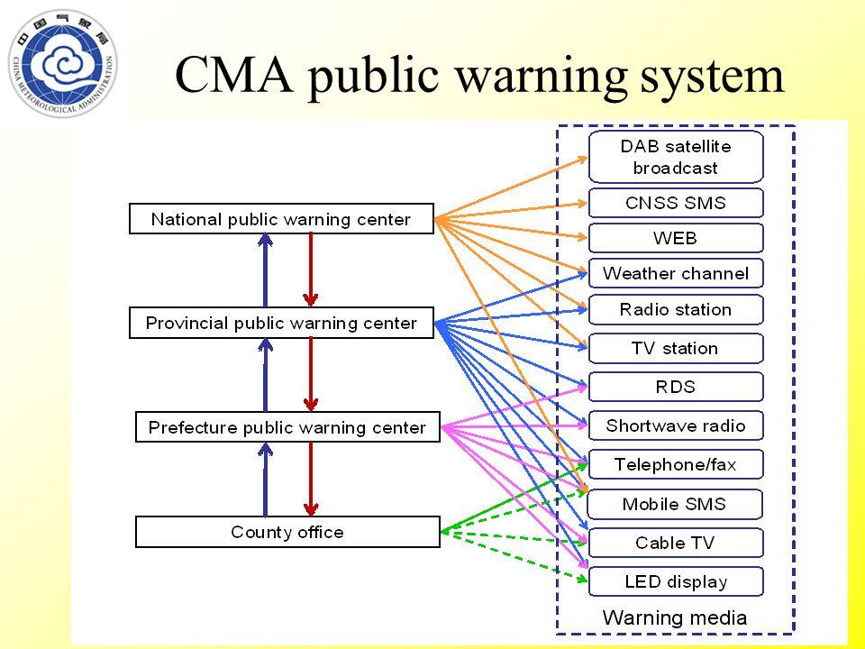 CMA public warning system