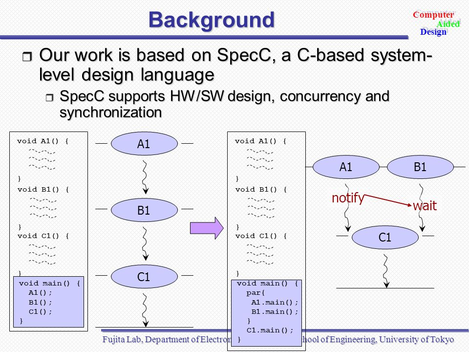 Fujita Lab, Department of Electronics Engineering, School of Engineering, University of Tokyo Aided Design Aided Computer Design Background  Our work is based on SpecC, a C-based system- level design language  SpecC supports HW/SW design, concurrency and synchronization A1B1 void A1() { } void B1() { } void main() { par{ A1.main(); B1.main(); } C1.main(); } void C1() { } C1 void A1() { } void B1() { } void main() { A1(); B1(); C1(); } void C1() { } A1B1C1 notify wait