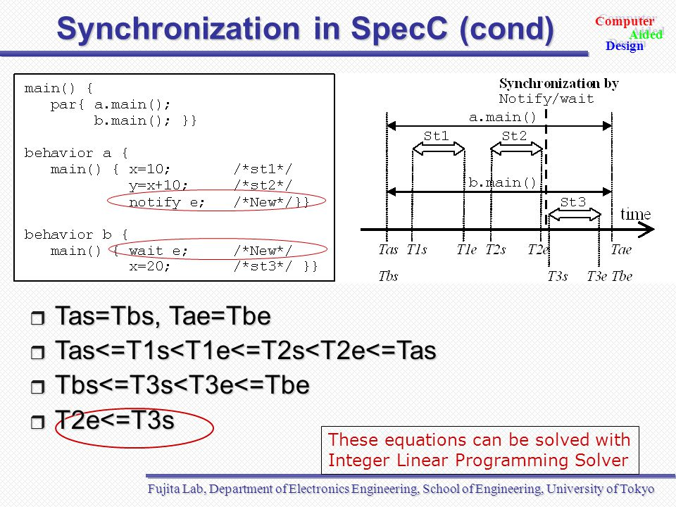 Fujita Lab, Department of Electronics Engineering, School of Engineering, University of Tokyo Aided Design Aided Computer Design Background  Synchronization verification [1]  Focus on verifying communication between concurrent processes  Semantics notify/wait/waitfor are for synchronization  Applying software model checking technique  Predicate abstraction  Counterexample-Guided Abstraction Refinement (CEGAR)  Timing properties can be handled by ILP solver  Several formal properties can be checked formally  Deadlock  Race condition [1] T.