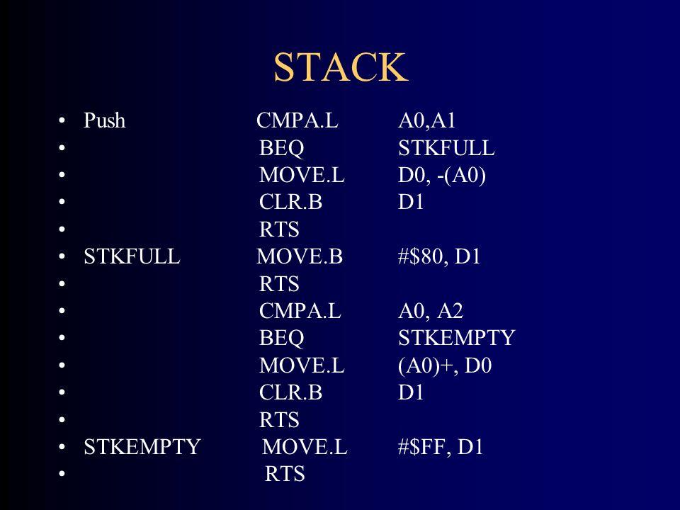 STACK Push CMPA.LA0,A1 BEQ STKFULL MOVE.LD0, -(A0) CLR.BD1 RTS STKFULL MOVE.B#$80, D1 RTS CMPA.LA0, A2 BEQSTKEMPTY MOVE.L(A0)+, D0 CLR.BD1 RTS STKEMPTYMOVE.L#$FF, D1 RTS
