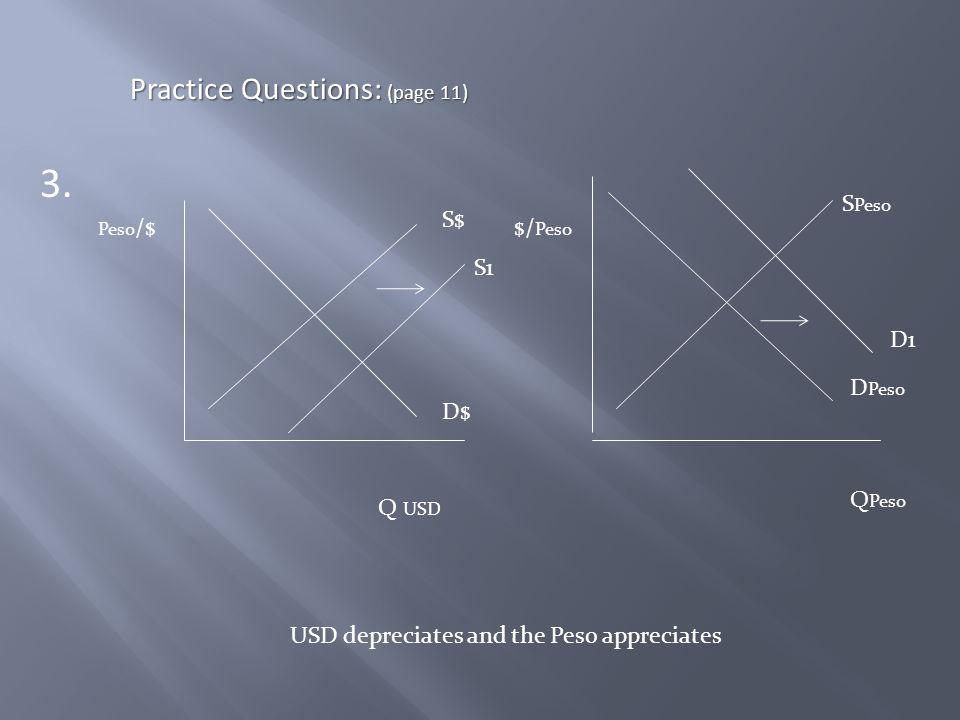 3. Practice Questions: (page 11) Peso /$ Q USD S$ D$ S Peso D Peso $/ Peso Q Peso D1 S1 USD depreciates and the Peso appreciates