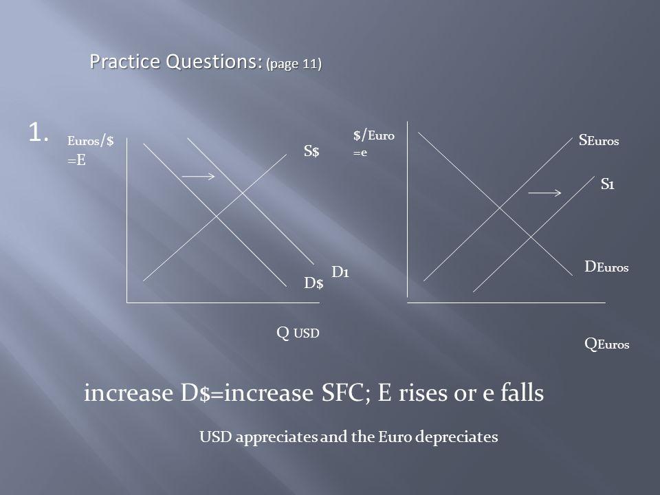 1. increase D$=increase SFC; E rises or e falls Practice Questions: (page 11) Euros /$ =E Q USD S$ D$ S Euros D Euros $/ Euro =e Q Euros D1 S1 USD app
