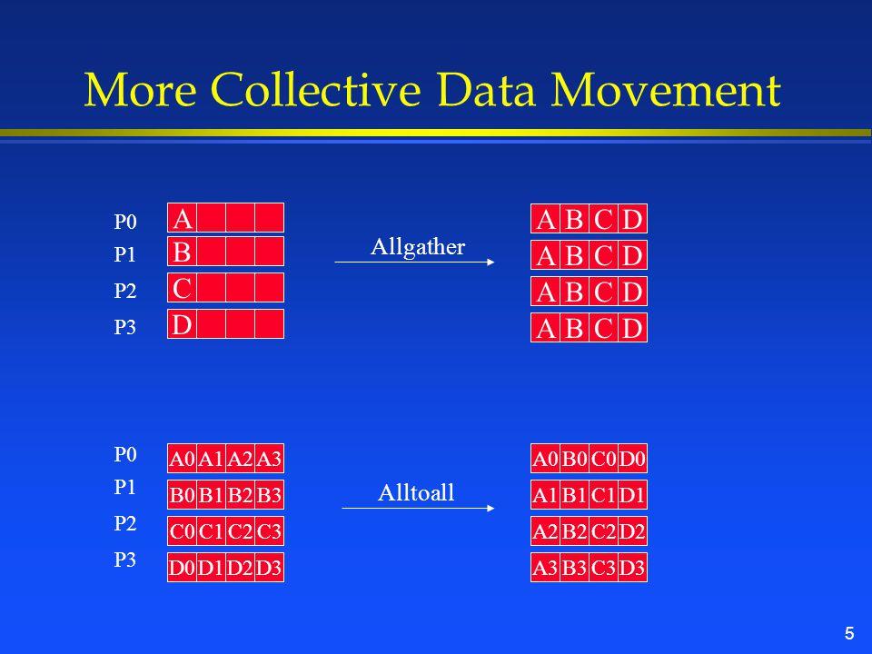 5 More Collective Data Movement ABDC A0B0C0D0 A1B1C1D1 A3B3C3D3 A2B2C2D2 A0A1A2A3 B0B1B2B3 D0D1D2D3 C0C1C2C3 ABCD ABCD ABCD ABCD Allgather Alltoall P0 P1 P2 P3 P0 P1 P2 P3