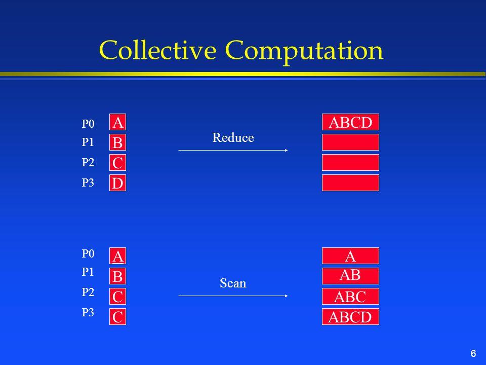 6 Collective Computation P0 P1 P2 P3 P0 P1 P2 P3 A B C C A B D C ABCD A AB ABC ABCD Reduce Scan