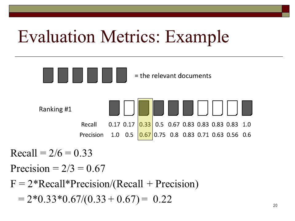 20 Evaluation Metrics: Example Recall = 2/6 = 0.33 Precision = 2/3 = 0.67 F = 2*Recall*Precision/(Recall + Precision) = 2*0.33*0.67/(0.33 + 0.67) = 0.22