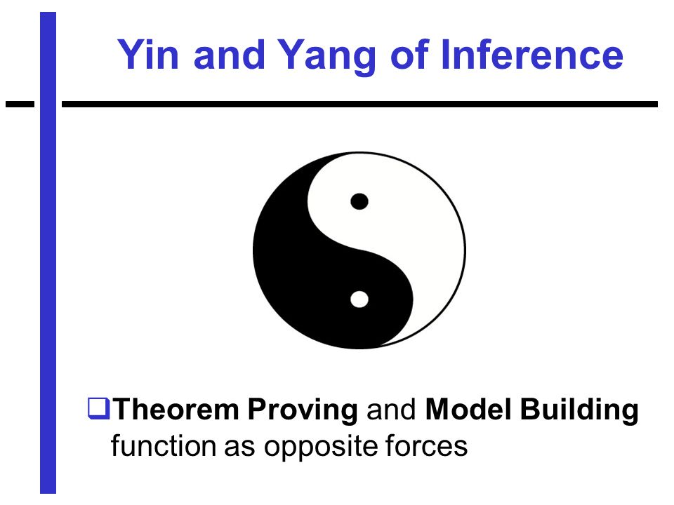 Yin and Yang of Inference  Theorem Proving and Model Building function as opposite forces