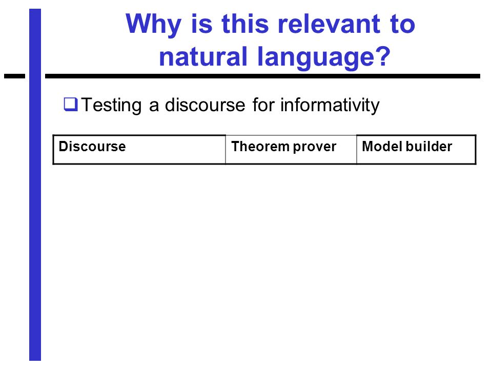 Why is this relevant to natural language.