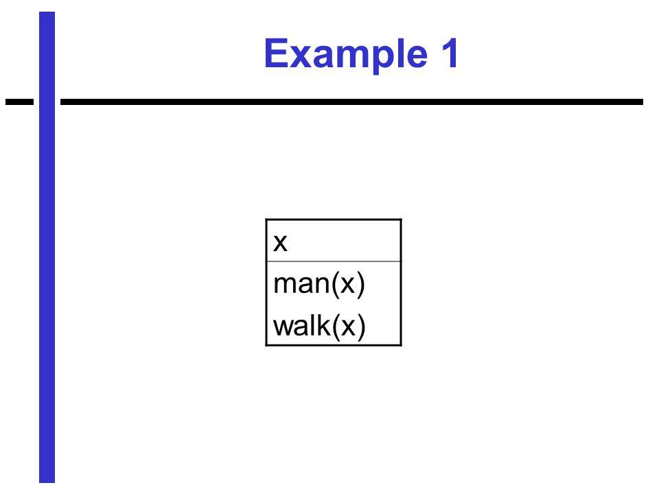 Example 1 x man(x) walk(x)