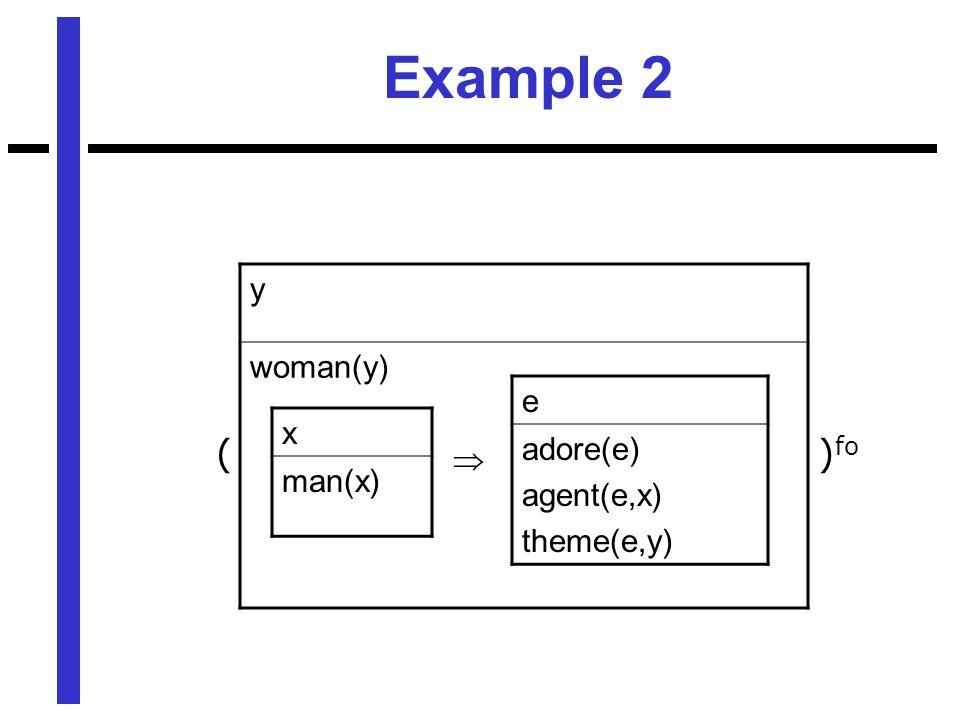 Example 2 y woman(y)  x man(x) e adore(e) agent(e,x) theme(e,y) ) fo (