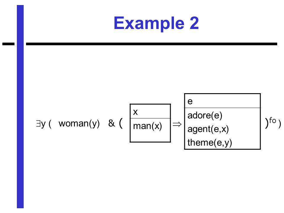 Example 2 x man(x) e adore(e) agent(e,x) theme(e,y)  y ( ) woman(y) & (  ) fo