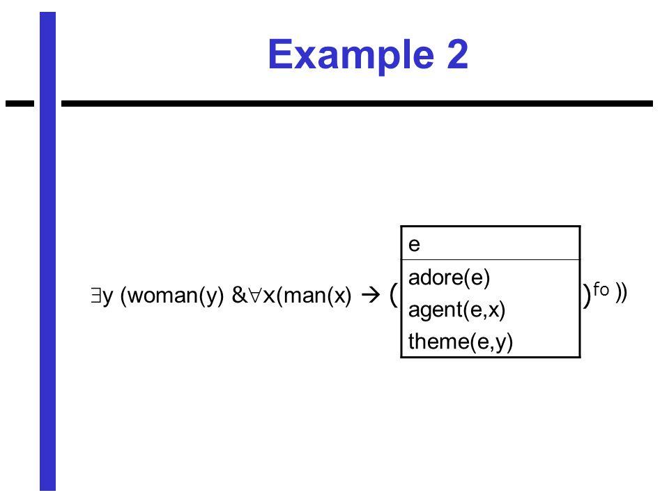 Example 2 e adore(e) agent(e,x) theme(e,y) )  y (woman(y) &x (man(x)  ( ) fo )