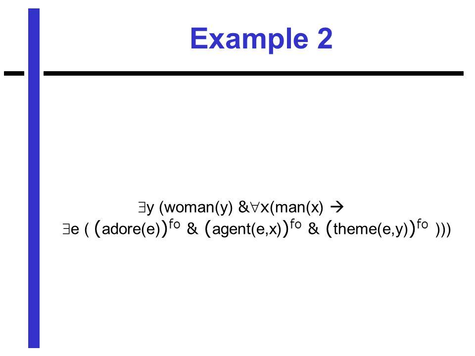 Example 2  y (woman(y) &x (man(x)   e ( ( adore(e) ) fo & ( agent(e,x) ) fo & ( theme(e,y) ) fo )))