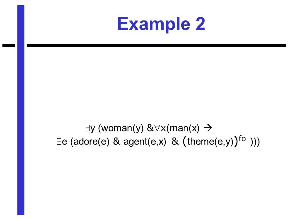 Example 2  y (woman(y) &x (man(x)   e (adore(e) & agent(e,x) & ( theme(e,y) ) fo )))