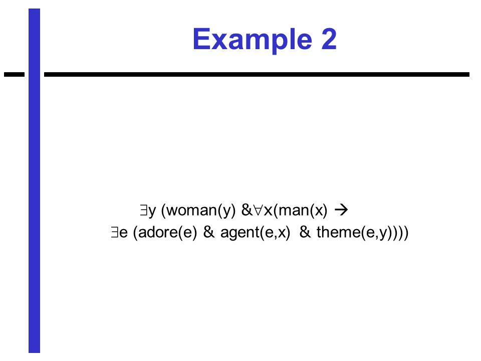 Example 2  y (woman(y) &x (man(x)   e (adore(e) & agent(e,x) & theme(e,y))))