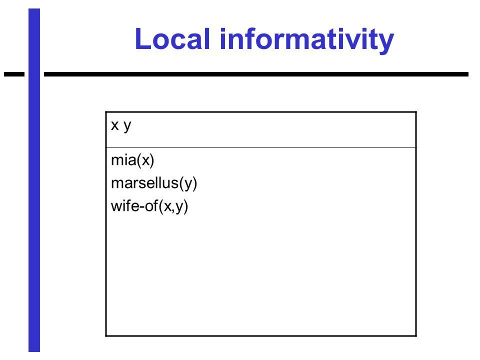 x y mia(x) marsellus(y) wife-of(x,y) Local informativity