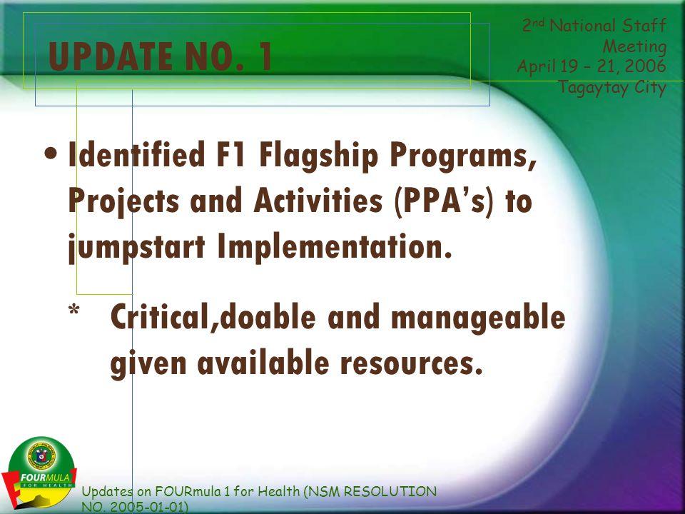 Updates on FOURmula 1 for Health (NSM RESOLUTION NO.
