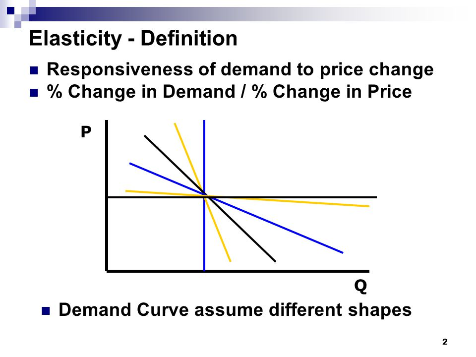2 Elasticity - Definition Responsiveness of demand to price change % Change in Demand / % Change in Price P Q Demand Curve assume different shapes