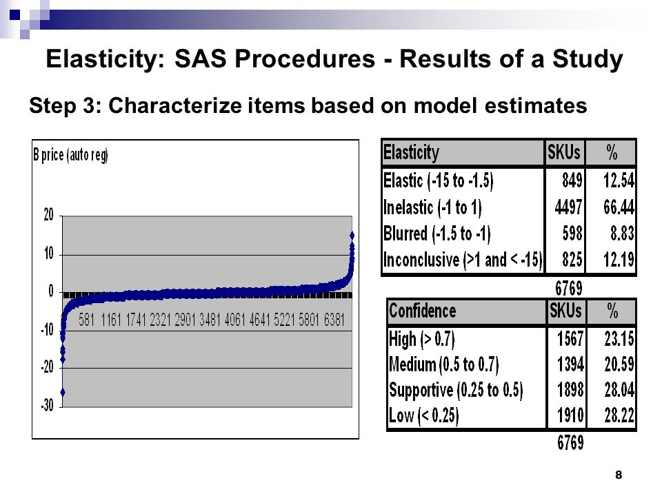 8 Step 3: Characterize items based on model estimates