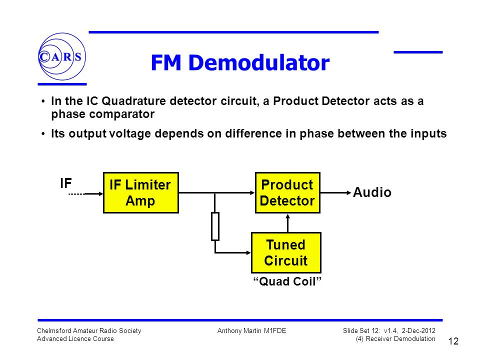 12 Chelmsford Amateur Radio Society Advanced Licence Course Anthony Martin M1FDE Slide Set 12: v1.4, 2-Dec-2012 (4) Receiver Demodulation FM Demodulator In the IC Quadrature detector circuit, a Product Detector acts as a phase comparator Its output voltage depends on difference in phase between the inputs IF Limiter Amp Product Detector Audio Tuned Circuit Quad Coil IF