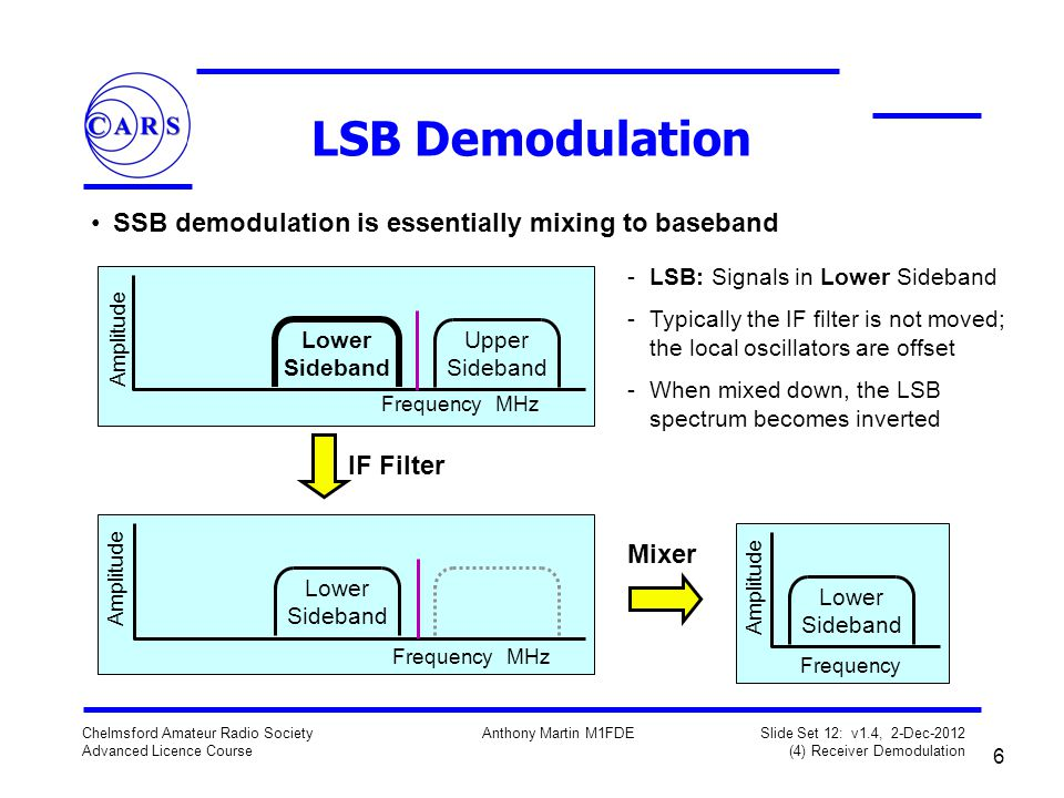 6 Chelmsford Amateur Radio Society Advanced Licence Course Anthony Martin M1FDE Slide Set 12: v1.4, 2-Dec-2012 (4) Receiver Demodulation LSB Demodulat