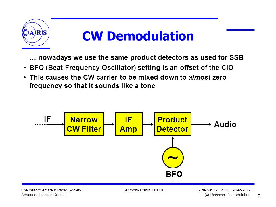 8 Chelmsford Amateur Radio Society Advanced Licence Course Anthony Martin M1FDE Slide Set 12: v1.4, 2-Dec-2012 (4) Receiver Demodulation CW Demodulation … nowadays we use the same product detectors as used for SSB BFO (Beat Frequency Oscillator) setting is an offset of the CIO This causes the CW carrier to be mixed down to almost zero frequency so that it sounds like a tone Narrow CW Filter IF Amp Product Detector BFO ~ IF Audio