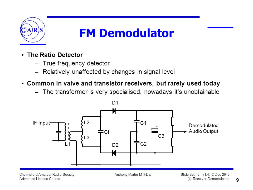 9 Chelmsford Amateur Radio Society Advanced Licence Course Anthony Martin M1FDE Slide Set 12: v1.4, 2-Dec-2012 (4) Receiver Demodulation FM Demodulator The Ratio Detector –True frequency detector –Relatively unaffected by changes in signal level Common in valve and transistor receivers, but rarely used today –The transformer is very specialised, nowadays it's unobtainable D1 C1 IF Input Demodulated Audio Output + C3 C2 D2 Ct L1 L2 L3