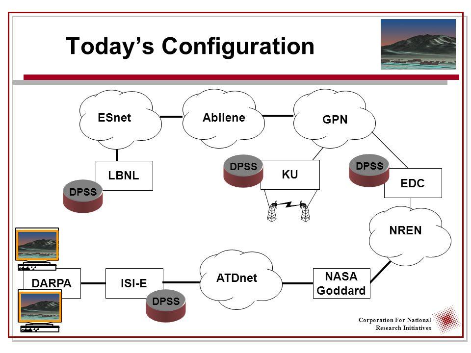 Corporation For National Research Initiatives Today's Configuration DARPAISI-E LBNL ESnet GPN NREN ATDnet Abilene EDC NASA Goddard KU DPSS