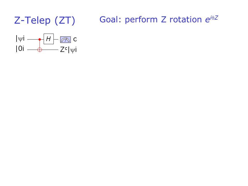 H c |0 i |i|i Zc|iZc|i Goal: perform Z rotation e iZ Z-Telep (ZT)
